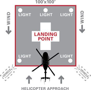 Landing Zone Preparation and Safety - Beacon Medical Transport